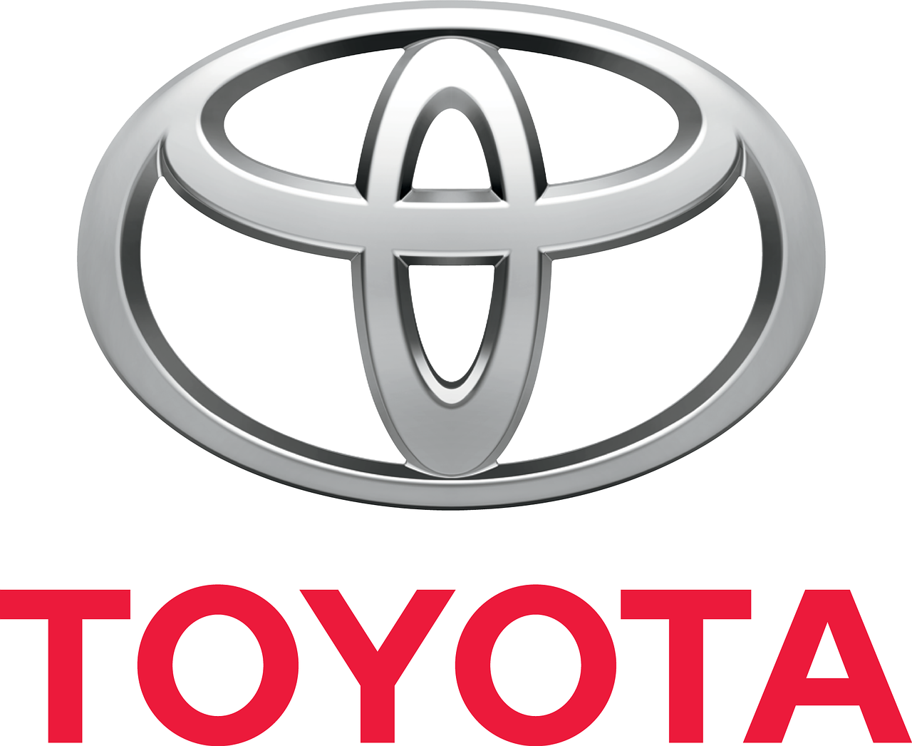 Toyota Canada Incorporated